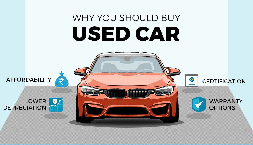 Why You Should Buy A Used Car? - NYWATERNET